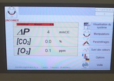 CO2 Analyser