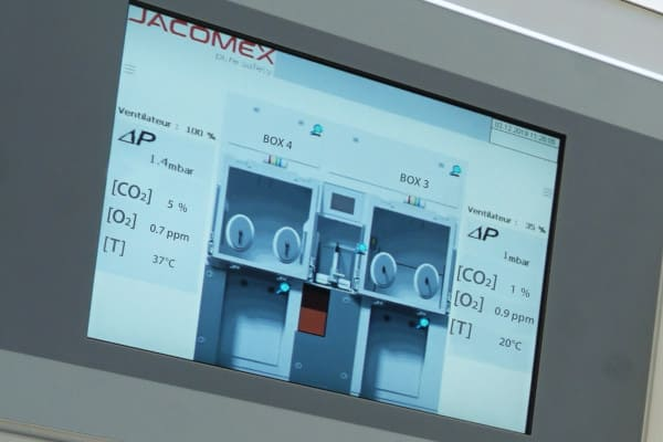 CO2 Analyser for Glove Boxes